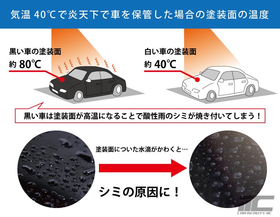 黒い車はシミがつきやすい